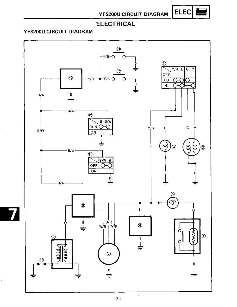 301 moved permanently 2001 yamaha blaster wiring diagram #8